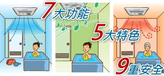 浴室暖風機